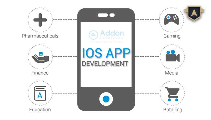 develop iphone application on windows