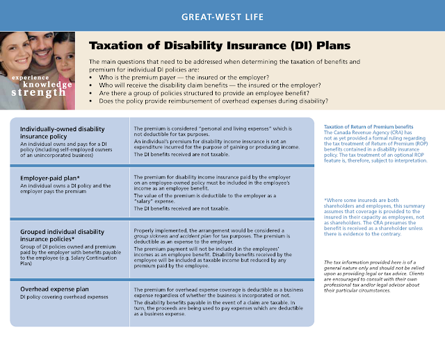 ei sickness benefits application online