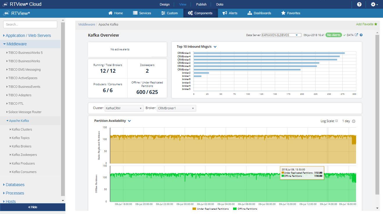 jboss application server monitoring tools