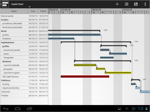 gantt chart for android application development