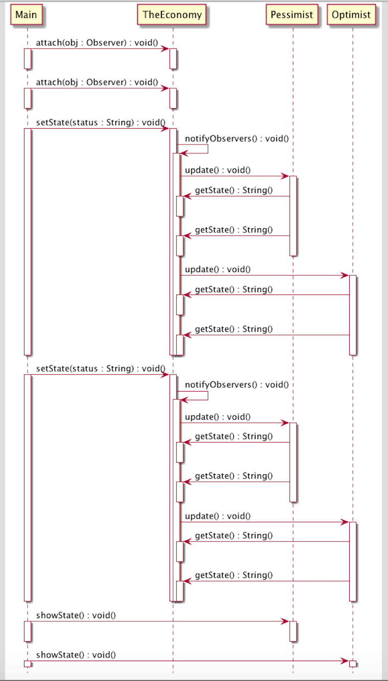 uml class diagram for android application