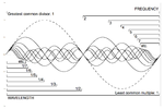 application of fourier series in physics