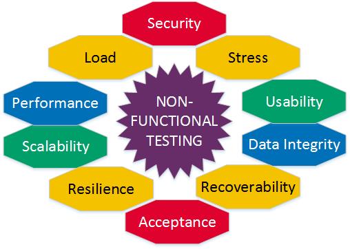 application configuration management best practices