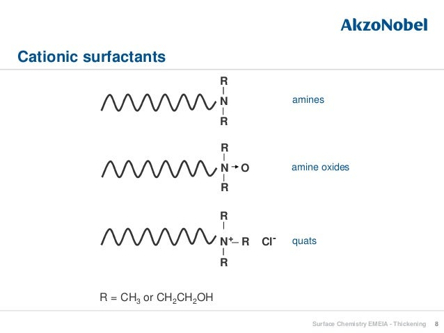 application of surfactants in pharmacy