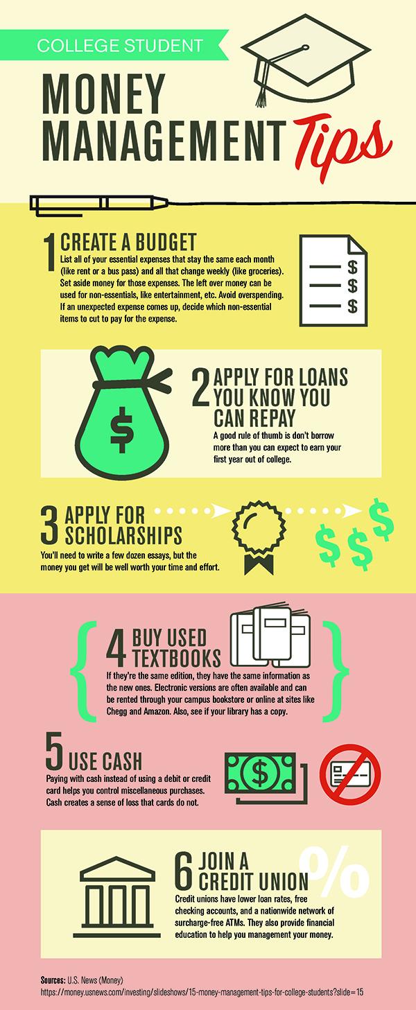 sask student loans online application
