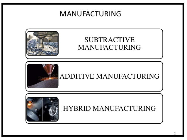 industrial applications of additive manufacturing