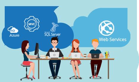 asp net application development india