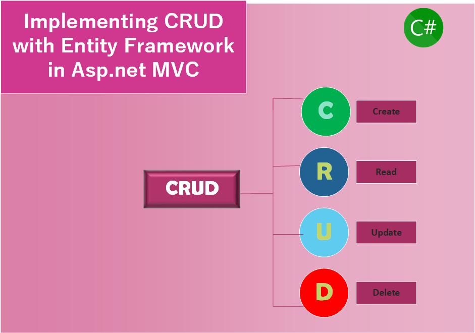 asp net web application framework