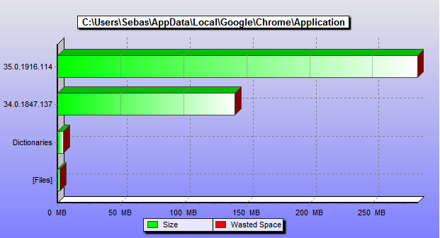 appdata local google chrome application chrome exe