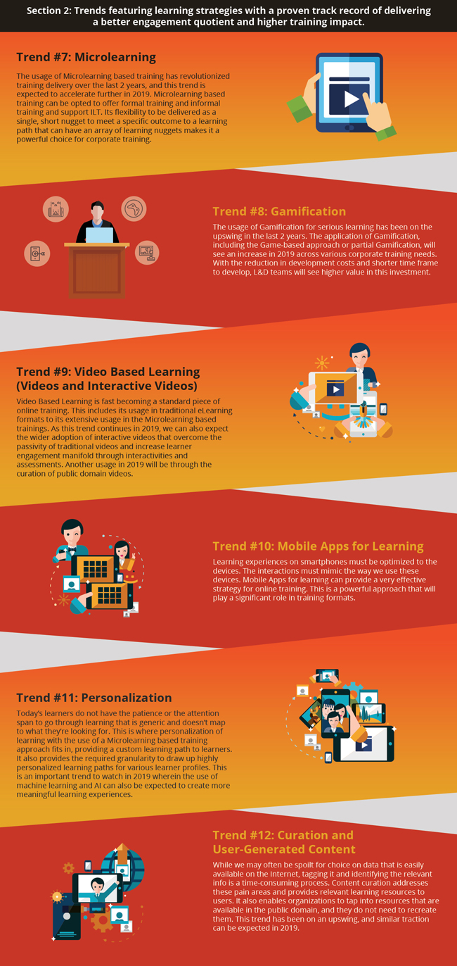 e learning new technology applications and future trends