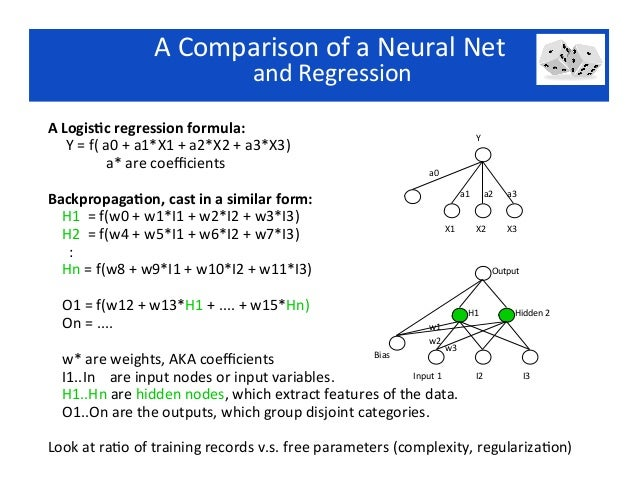 practical application of regression analysis
