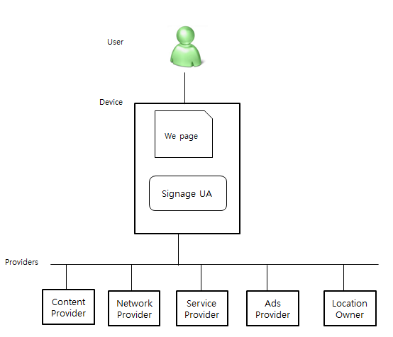 sample use case diagram for web application