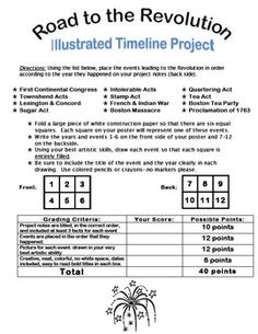 teach for america application timeline